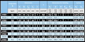 قیمت تیرآهن IPE فایکو