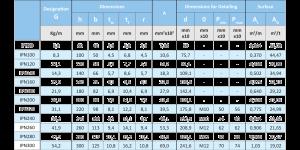 قیمت روز تیرآهن IPN فایکو